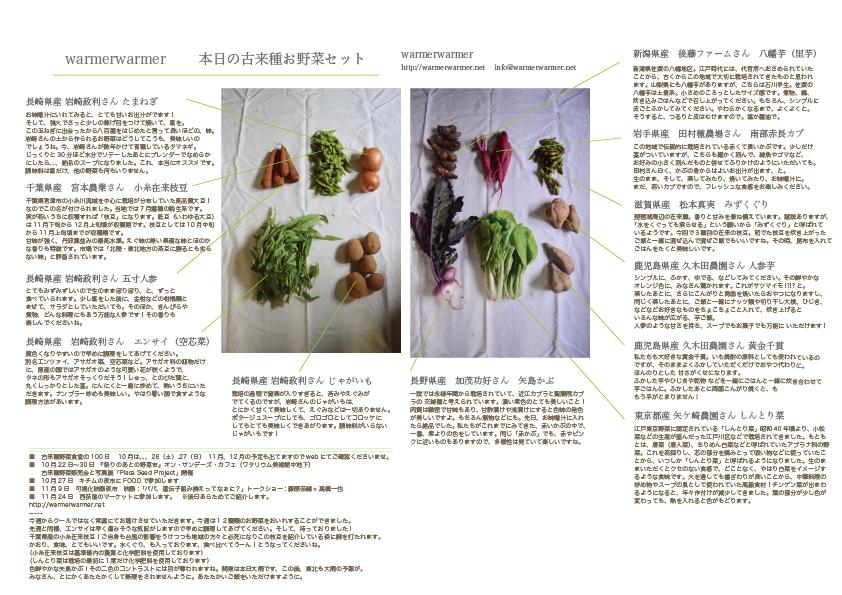 10月25日 お野菜セットの内容です