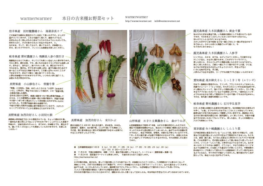 11月8日 本日のお野菜セットの内容です。