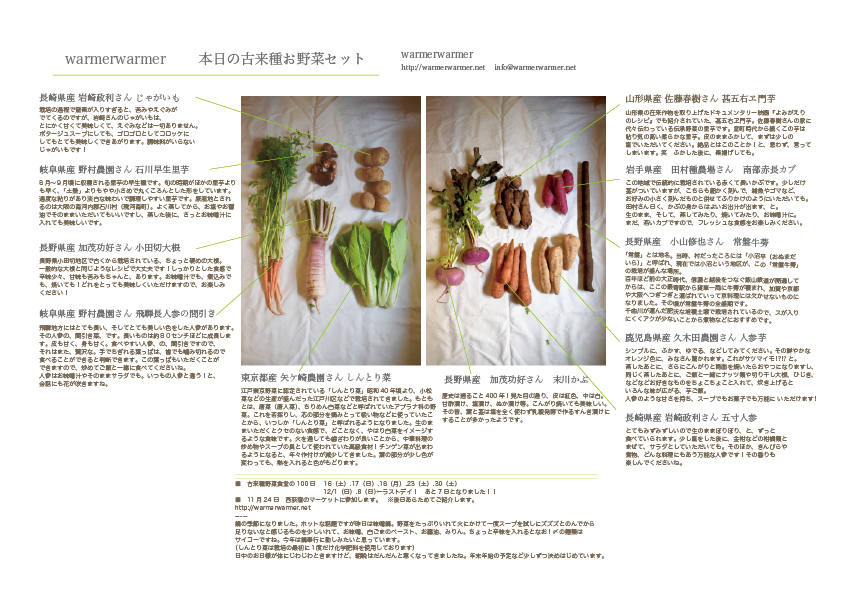 11月15日 お野菜セットの内容です。