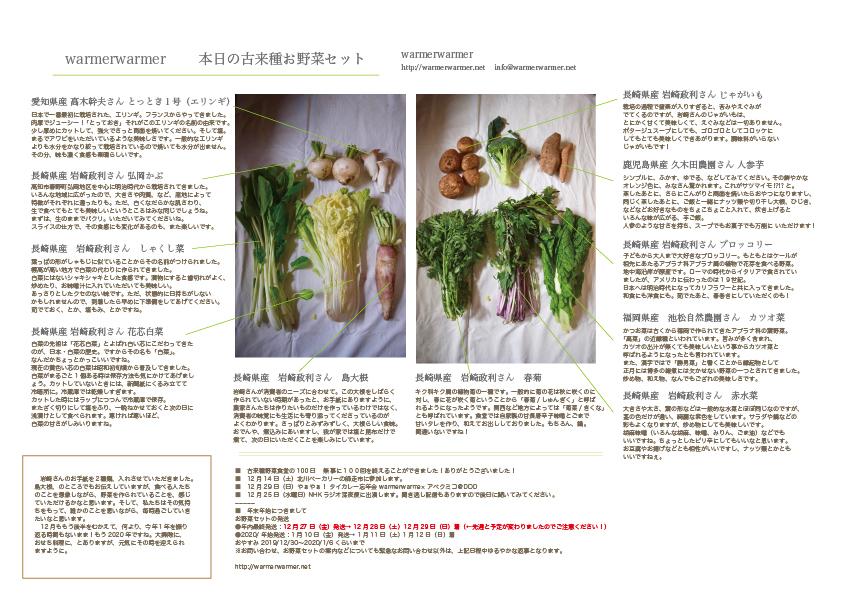 12月13日 お野菜セットの内容です