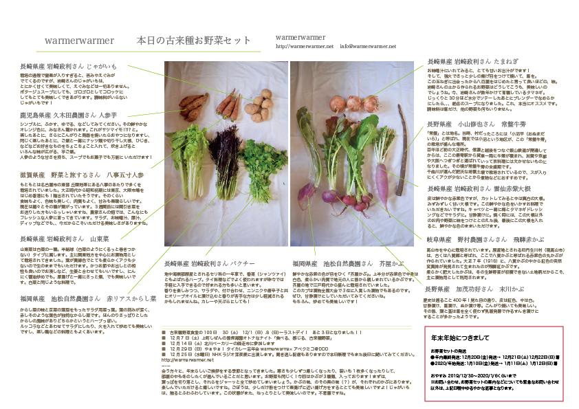 11月29日 本日のお野菜セットの内容です。