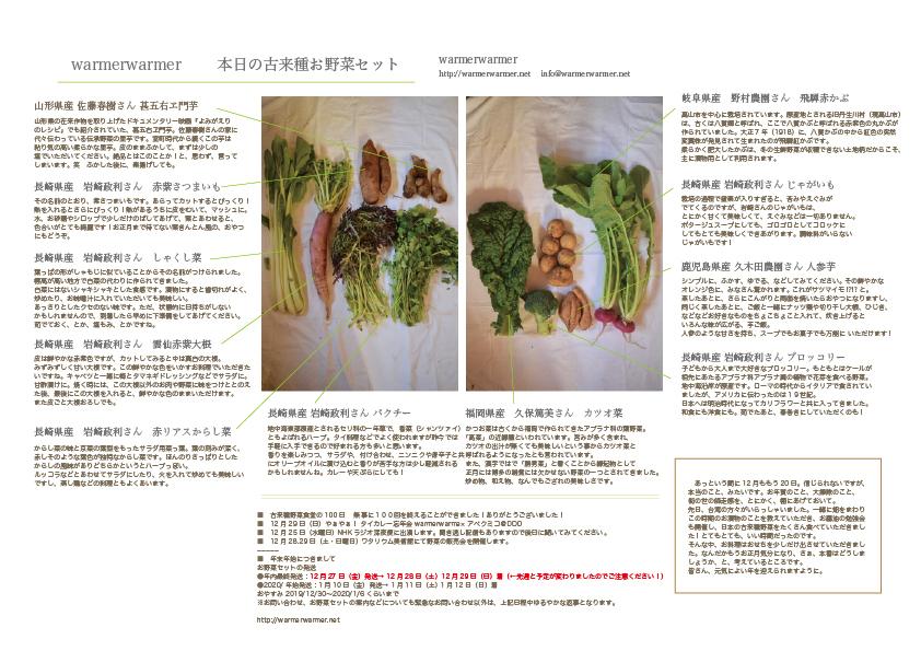 12月20日  お野菜セットの内容です