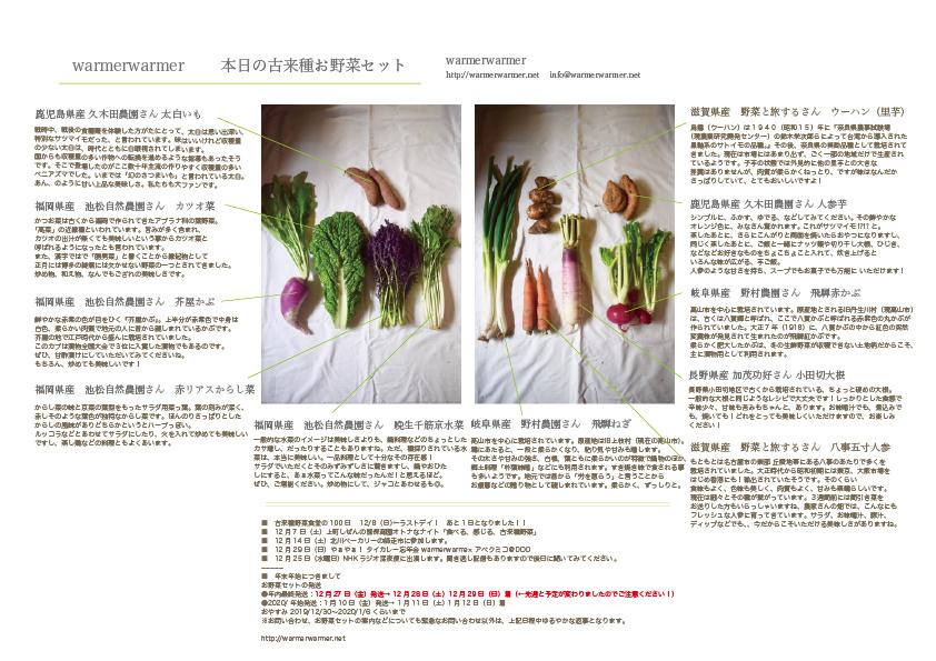 12月6日 本日のお野菜セットの内容です。