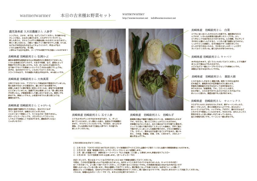2月7日 本日のお野菜セットの内容です