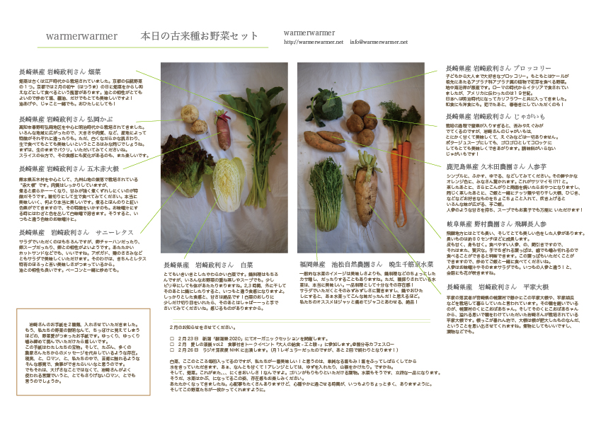 2月21日 本日のお野菜セットの内容です。