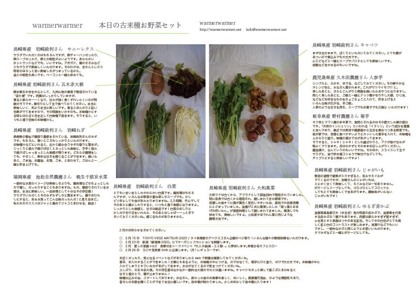 2月14日 本日のお野菜セットの内容です。