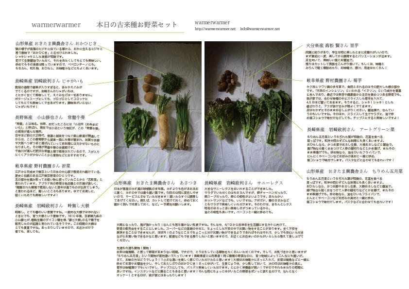 4月17日 お野菜セットの内容です。