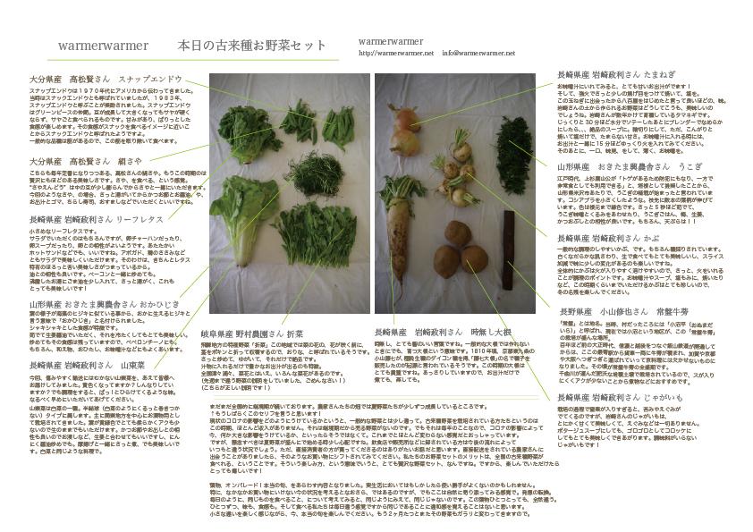 5月8日 お野菜セットの内容です