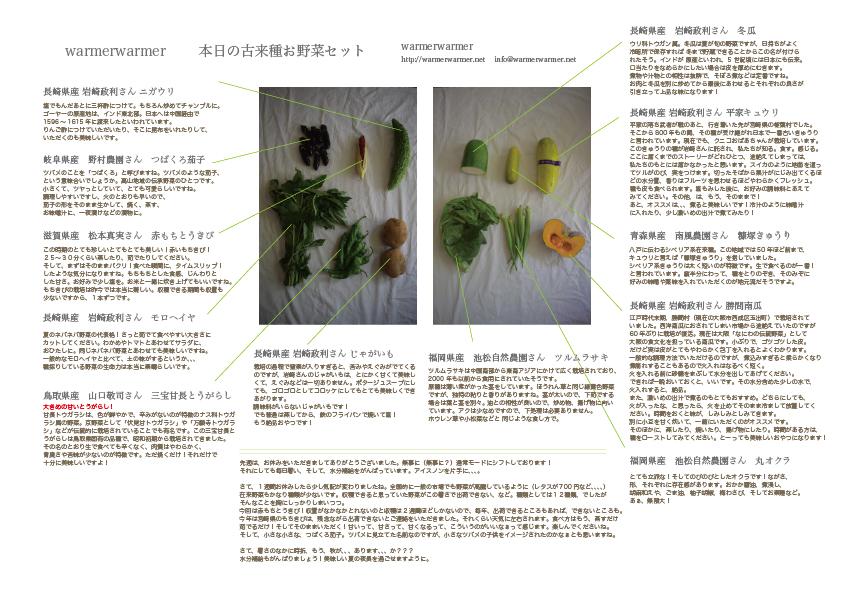 8月21日 本日のお野菜セットの内容です。