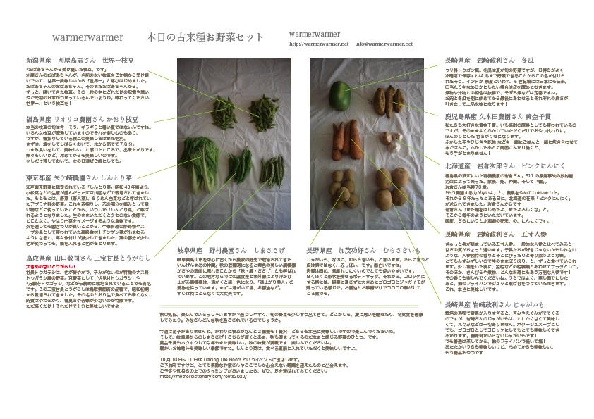 10月2日 本日のお野菜セットの内容です。