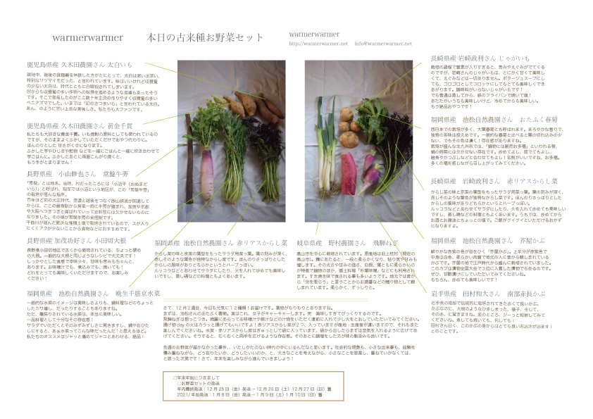 12月11日 本日のお野菜セットの内容です