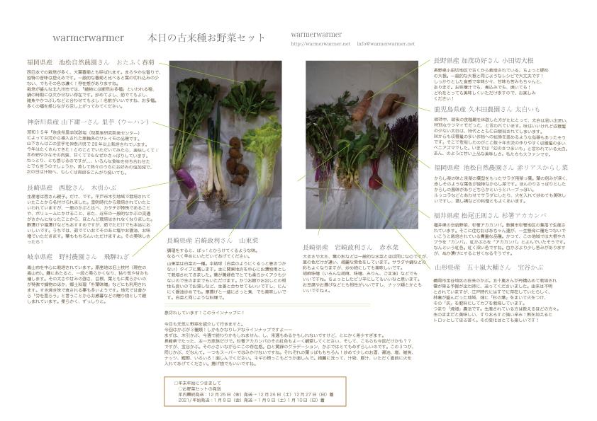 12月18日 本日のお野菜セットの内容です。