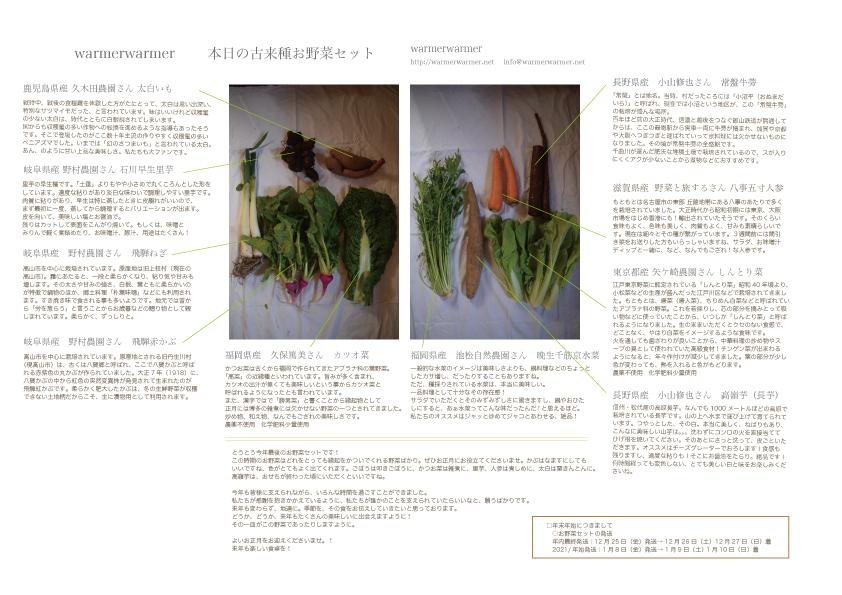 12月25日 本日のお野菜セットの内容です。