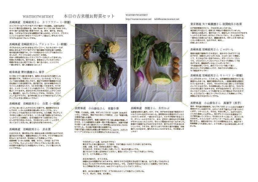 1月22日 本日のお野菜セットの内容です。