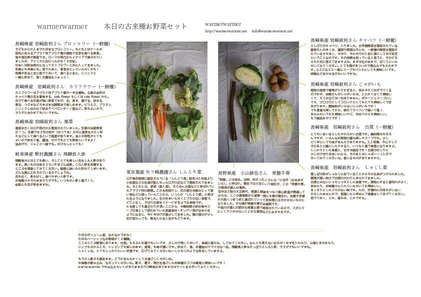 1月29日 本日のお野菜セットの内容です。