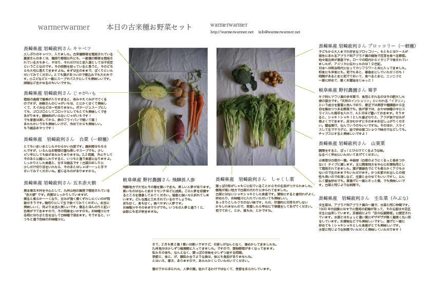 2月12日 本日のお野菜セットの内容です。