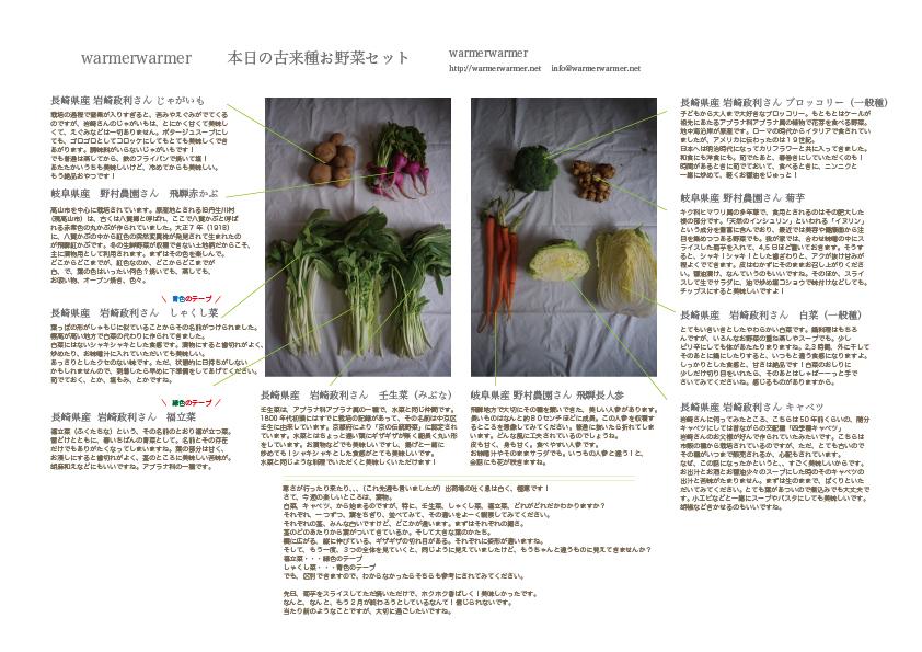 2月26日 本日のお野菜セットの内容です。