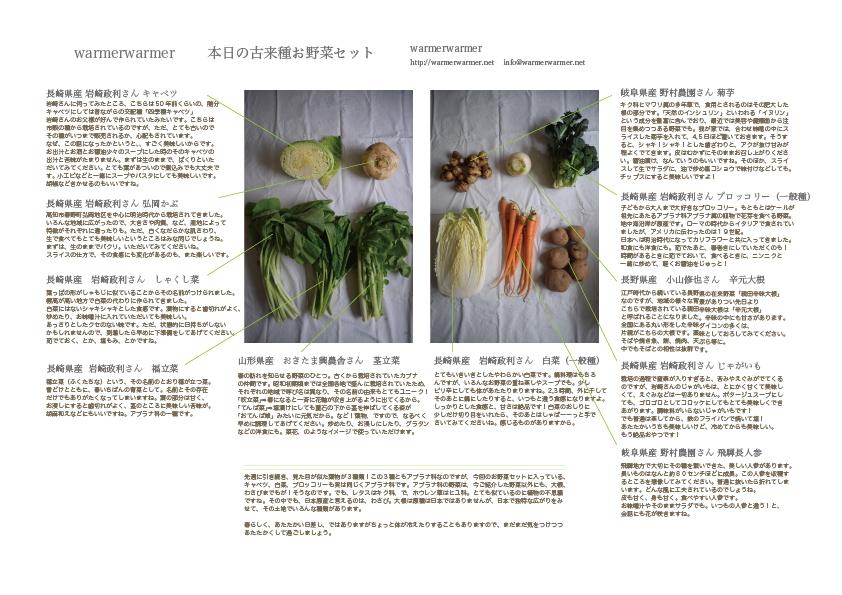 3月5日 本日のお野菜セットの内容です。