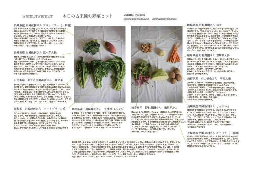 3月12日 本日のお野菜セットの内容です。