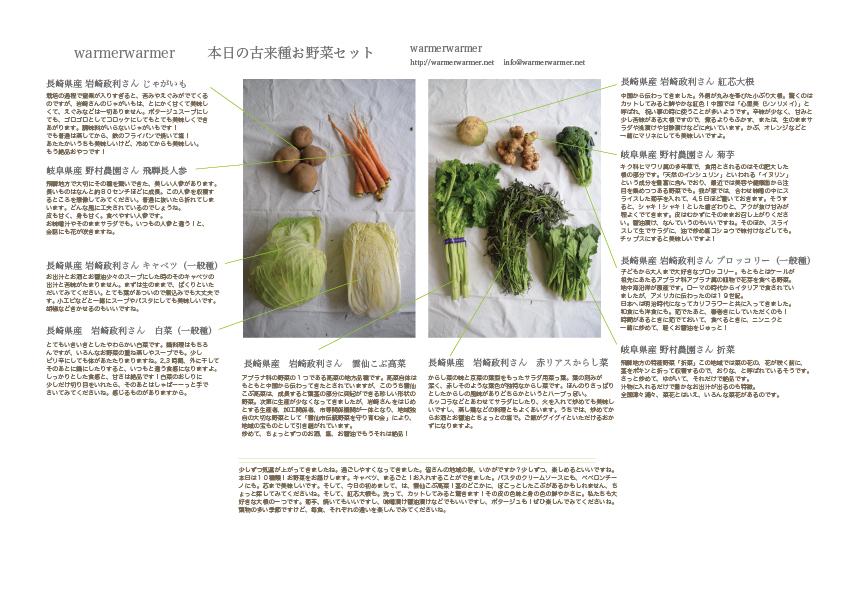 3月19日 本日のお野菜セットの内容です。