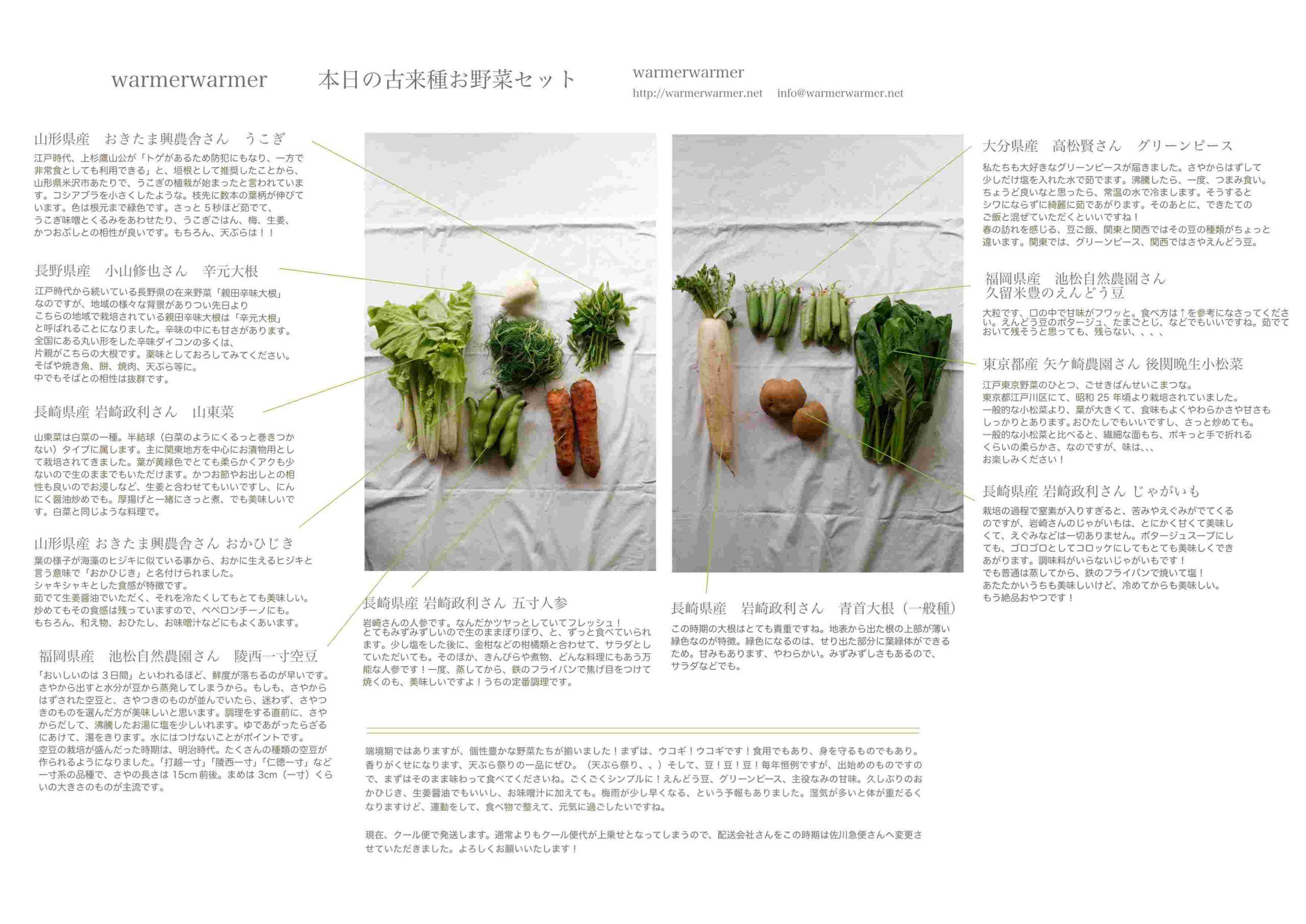 5月14日 お野菜セットの内容です。