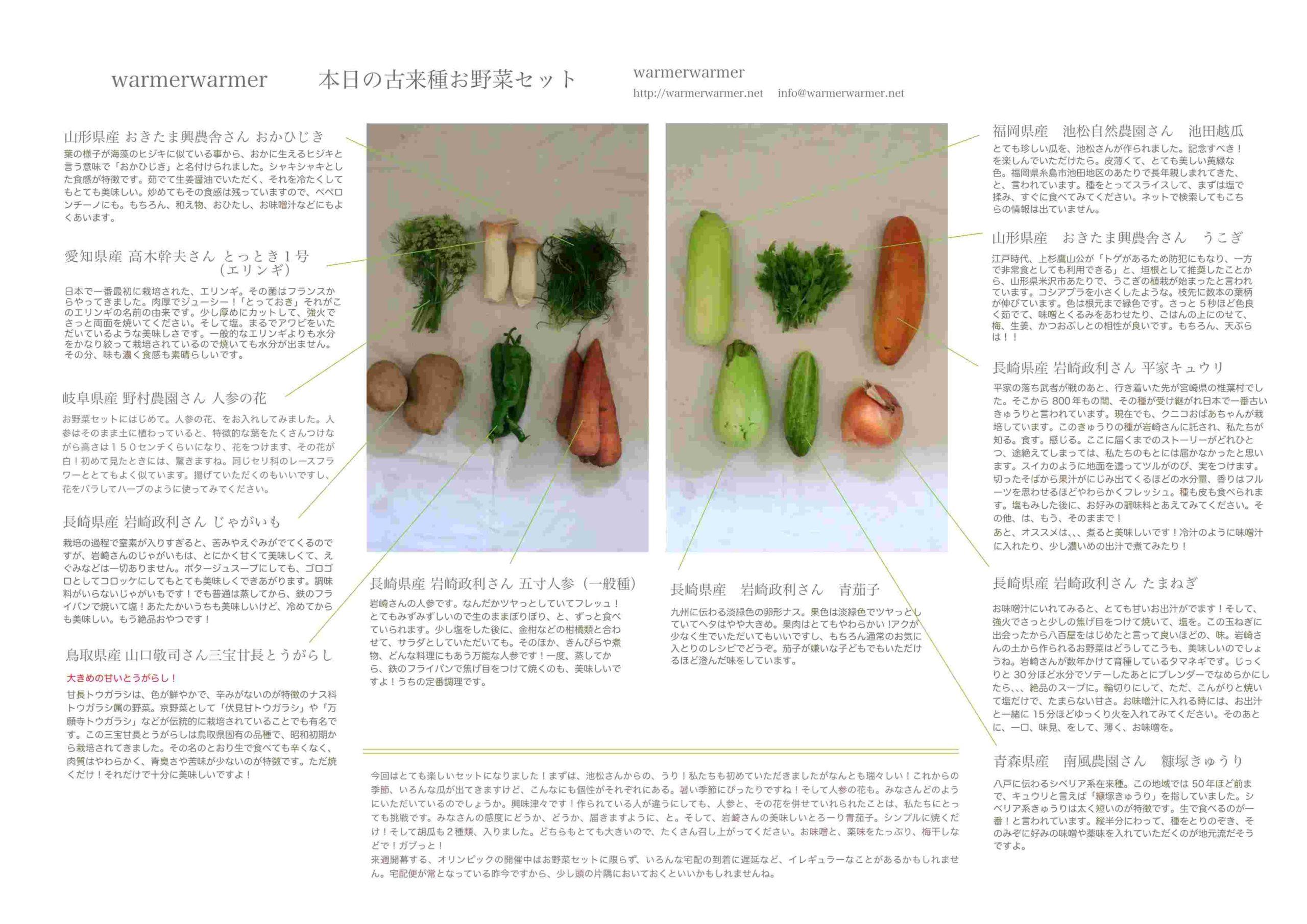 7月16日 お野菜セットの内容です。